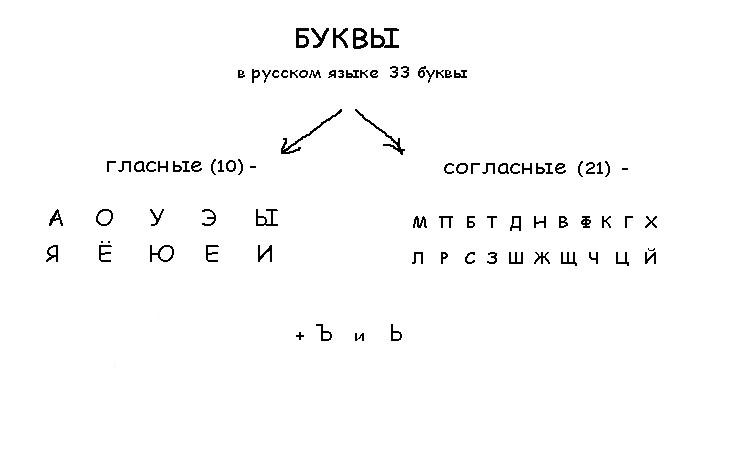 звуки п-б картинки